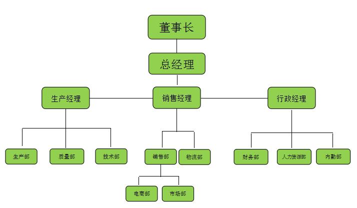 四川省什邡市望风青苹果纸业有限公司 产品列表 卫生纸 竹爱竹浆本色